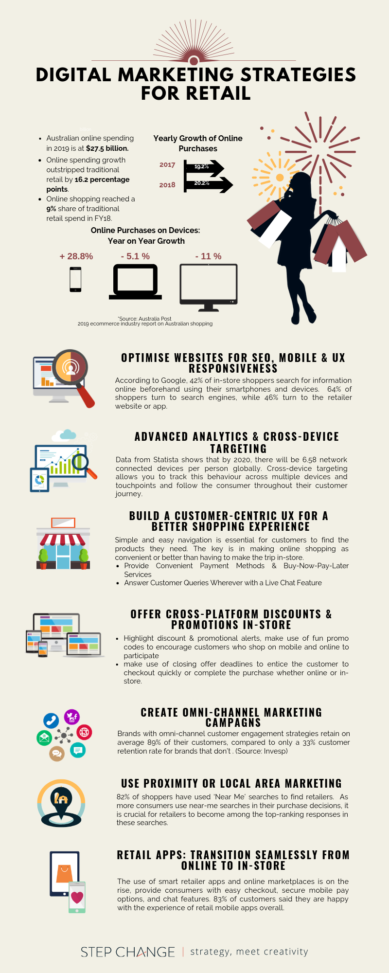 DIGITAL_MARKETING_STRATEGIES_FOR_RETAIL_v3