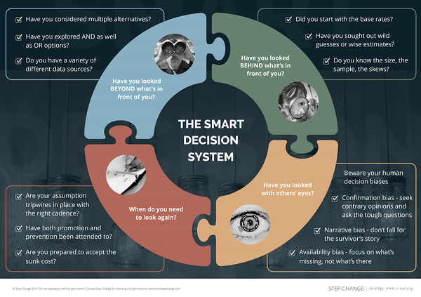 Step-Change-Smart-Decision-System