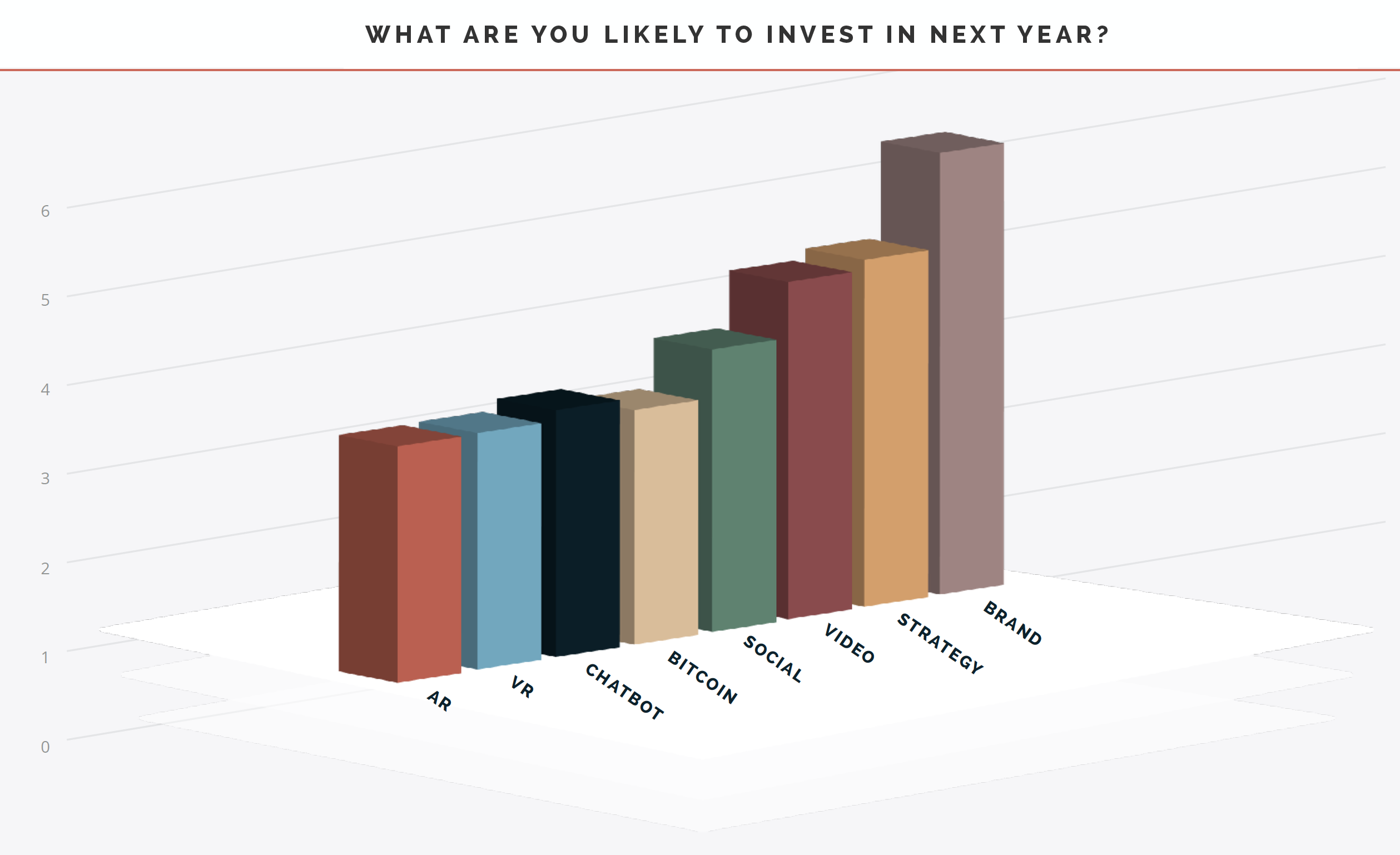 Where-CEOs-Plan-To-Invest-For-Growth-2018-01