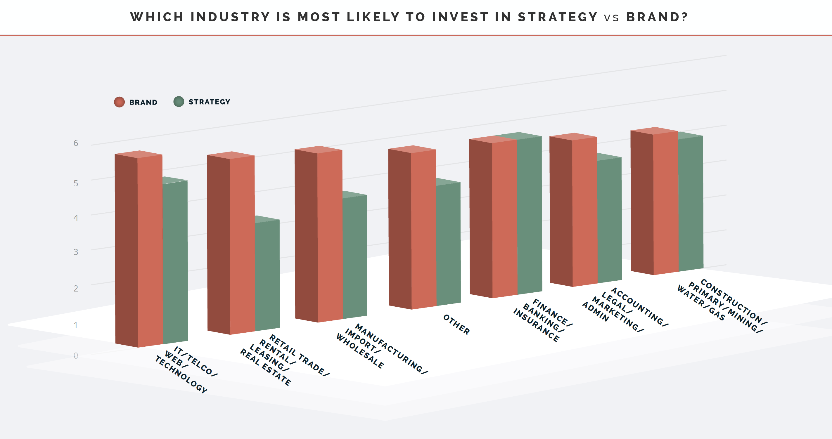Where-CEOs-Plan-To-Invest-For-Growth-2018-03