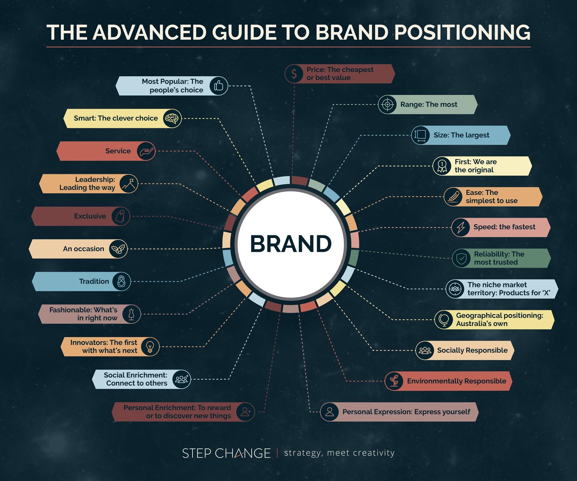 brand-positioning.jpg