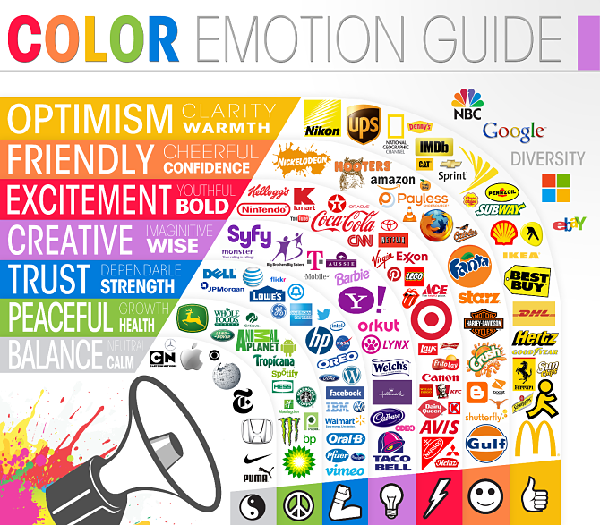 color-psychology-logo-marketing