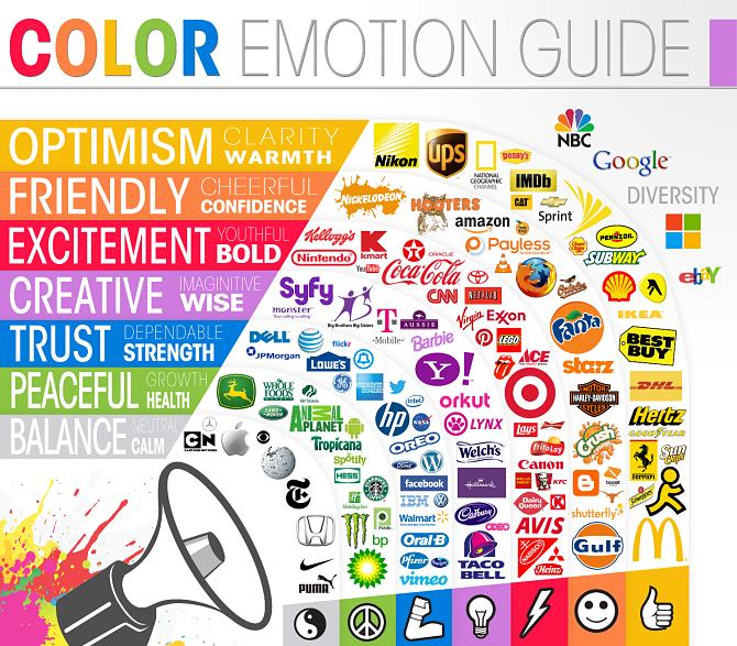 color-psychology-logo-marketing