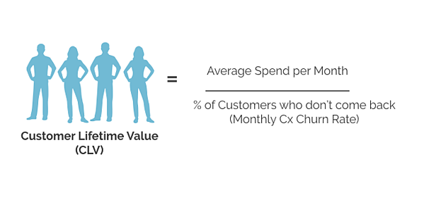 customer-lifetime-value02