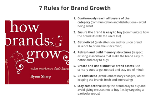 growing-your-brand