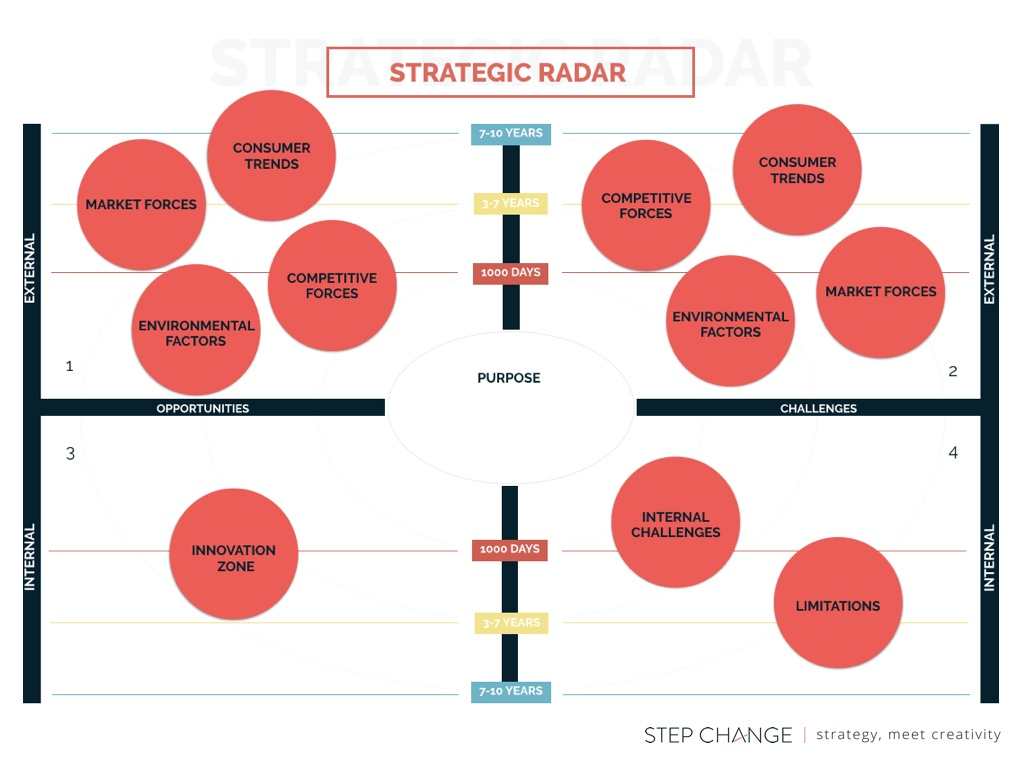 strategic-radar.001