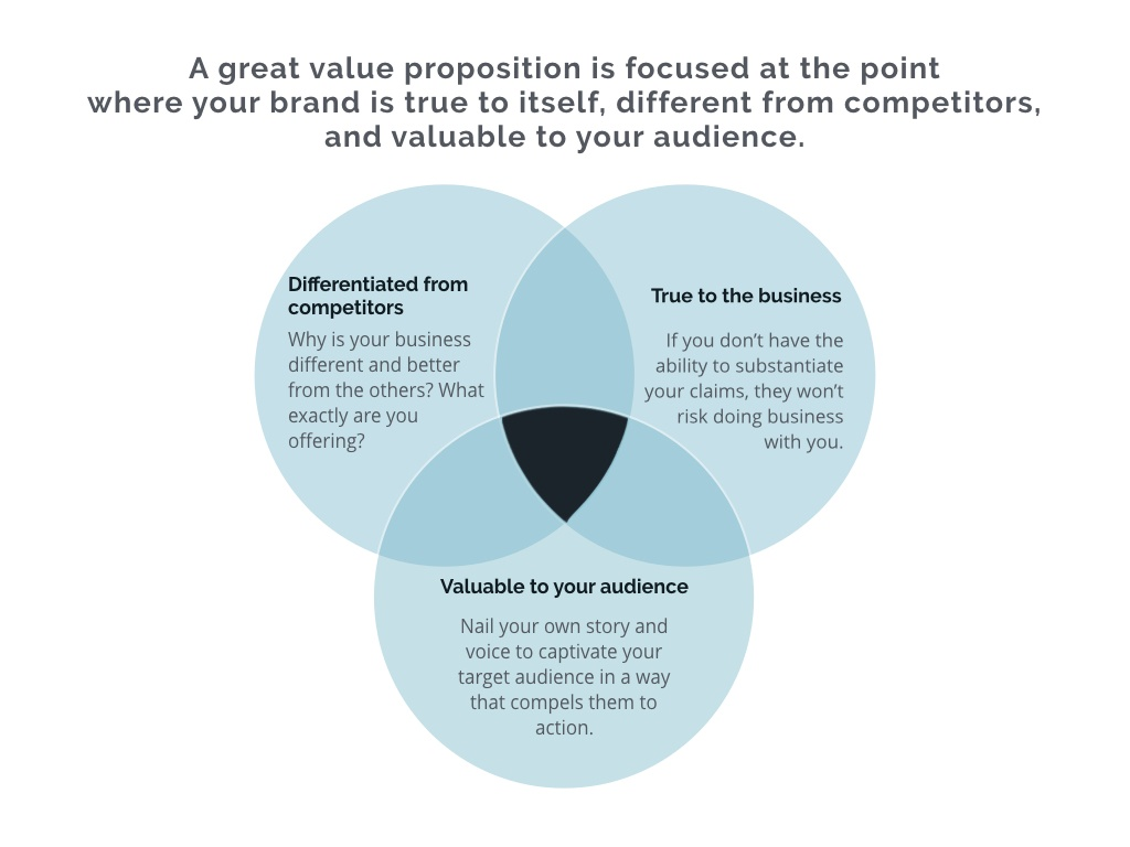 step-change-value-proposition.001