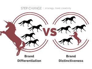 distinctive-vs-differentated-brand-5