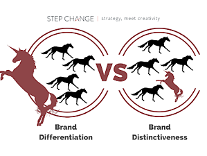 distinctive-vs-differentated-brand-5