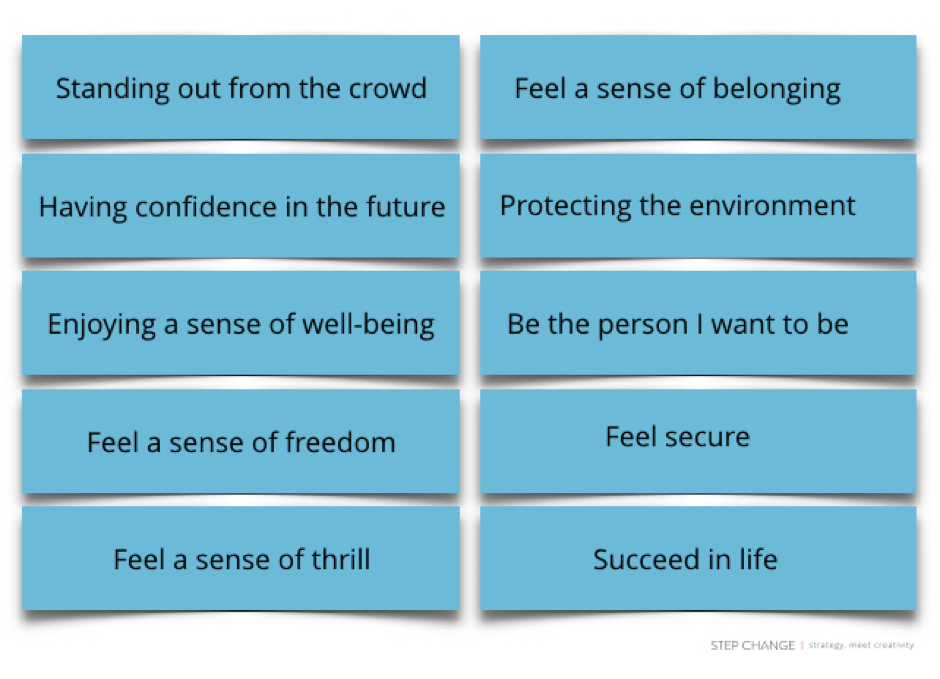 top-emotional-motivators.png