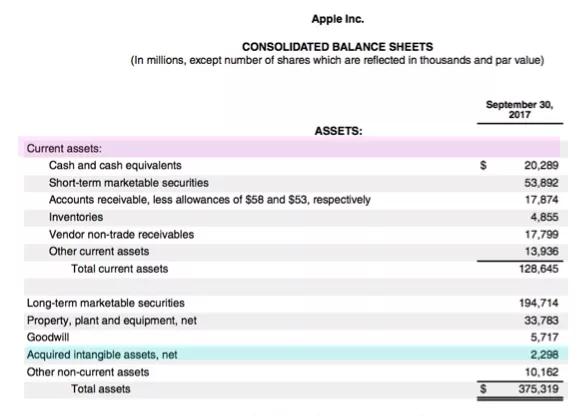 apple-balance-sheet