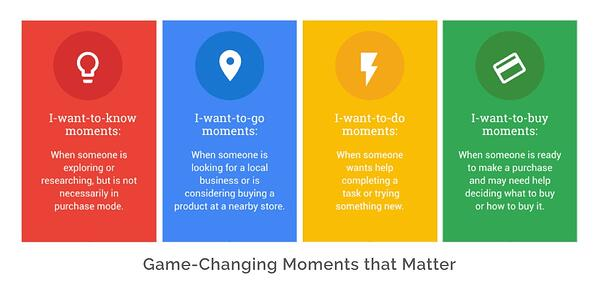 customer-centric-information-architecture-micromoments01.jpeg.001