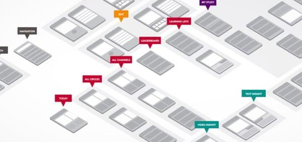 customer-centric-information-architecture04