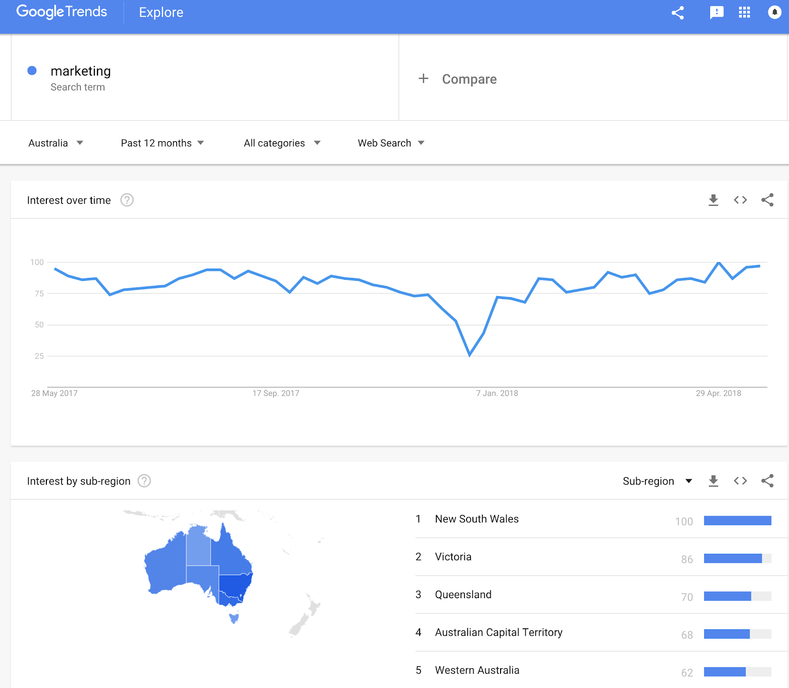 google-trends-enter-a-new-market