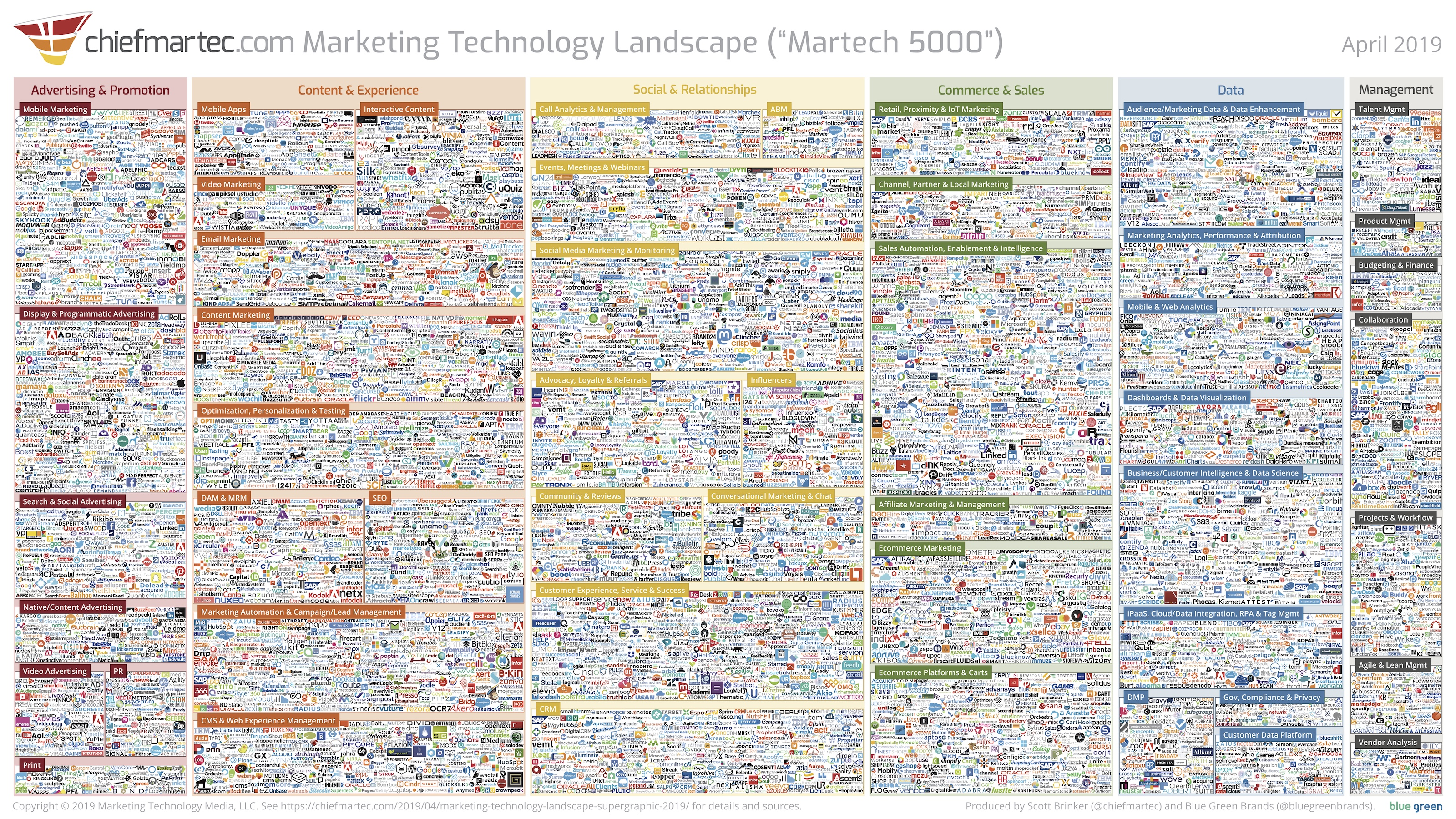 marketing-technology-landscape-2019-slide