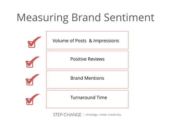 digital-marketing-KPIs-measuring-brand-sentiment