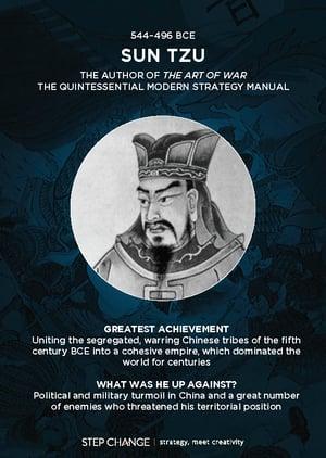 Historys Greatest Strategy Cards_Sun Tzu