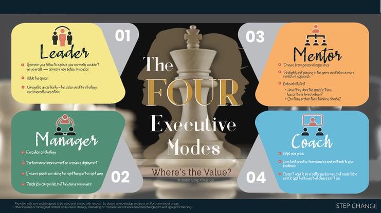 The 4 Executive Modes