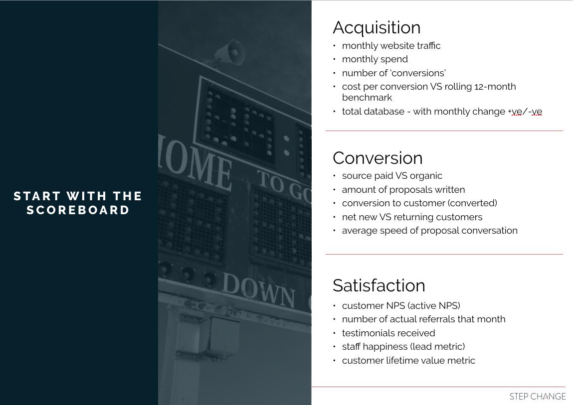 marketing-plan-dashboard