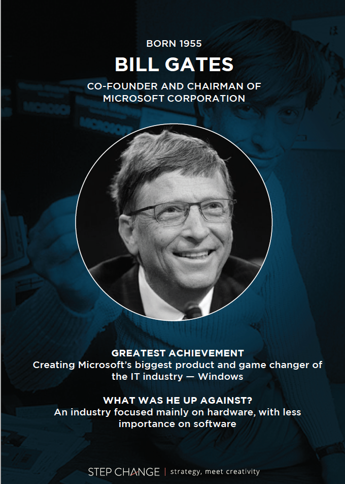 History's Greatest Strategists: Bill Gates